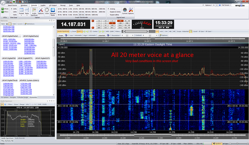 Screen Shot of my SDR-RADIO Screen